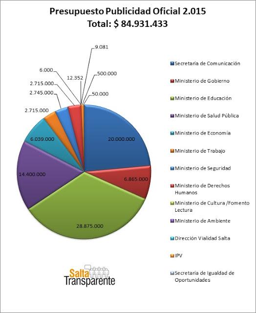 presupuesto_p.o._2.015.jpg